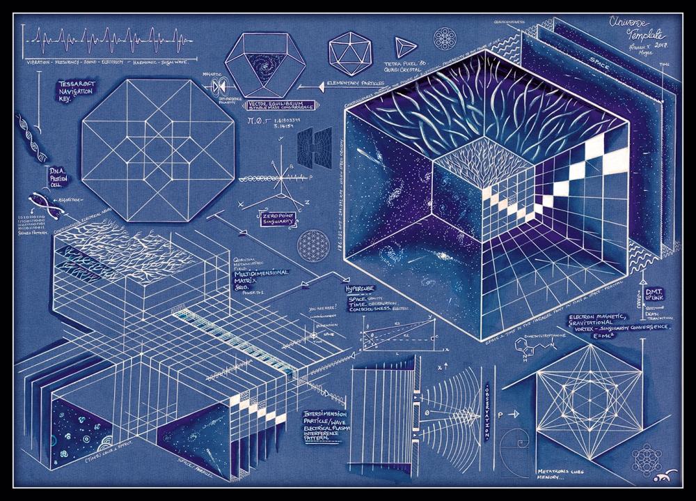 UniverseTemplateSchematic